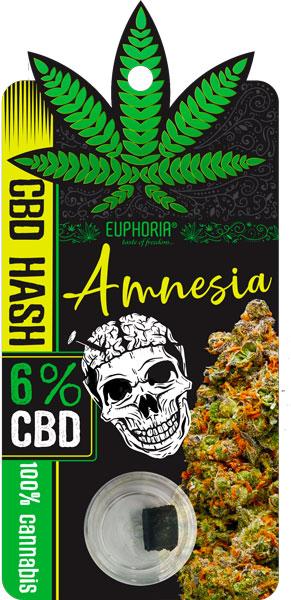 CBD-HASH-amnesia